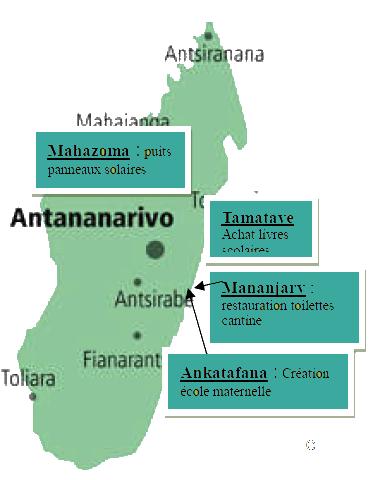 Fihavanana Breizh'Mada - projets en cours